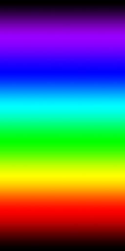 agencement des 7 couleurs de l'arc en ciel